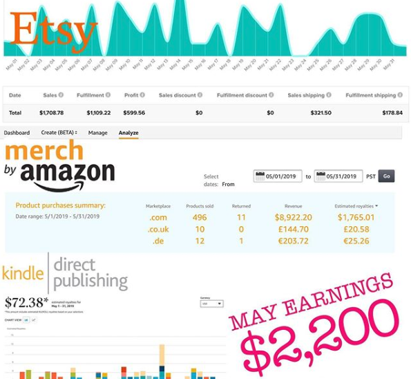 amazon merch earnings for May 2019